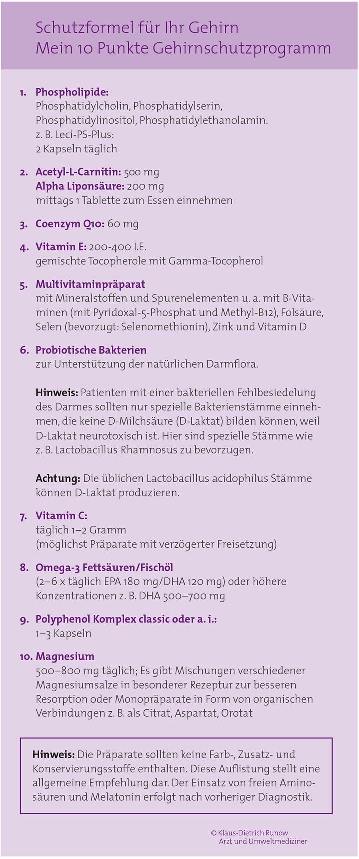10-Punkte Gehirnschutzprogramm Melatonin